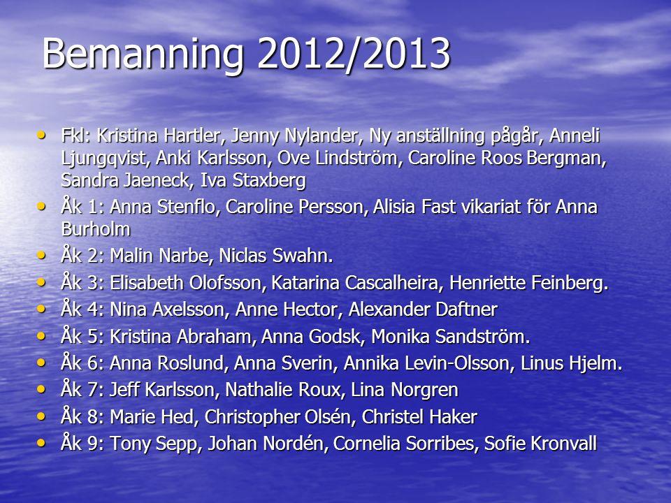 Bemanning 2012/2013 Fkl: Kristina Hartler, Jenny Nylander, Ny anställning pågår, Anneli Ljungqvist, Anki Karlsson, Ove Lindström, Caroline Roos Bergma