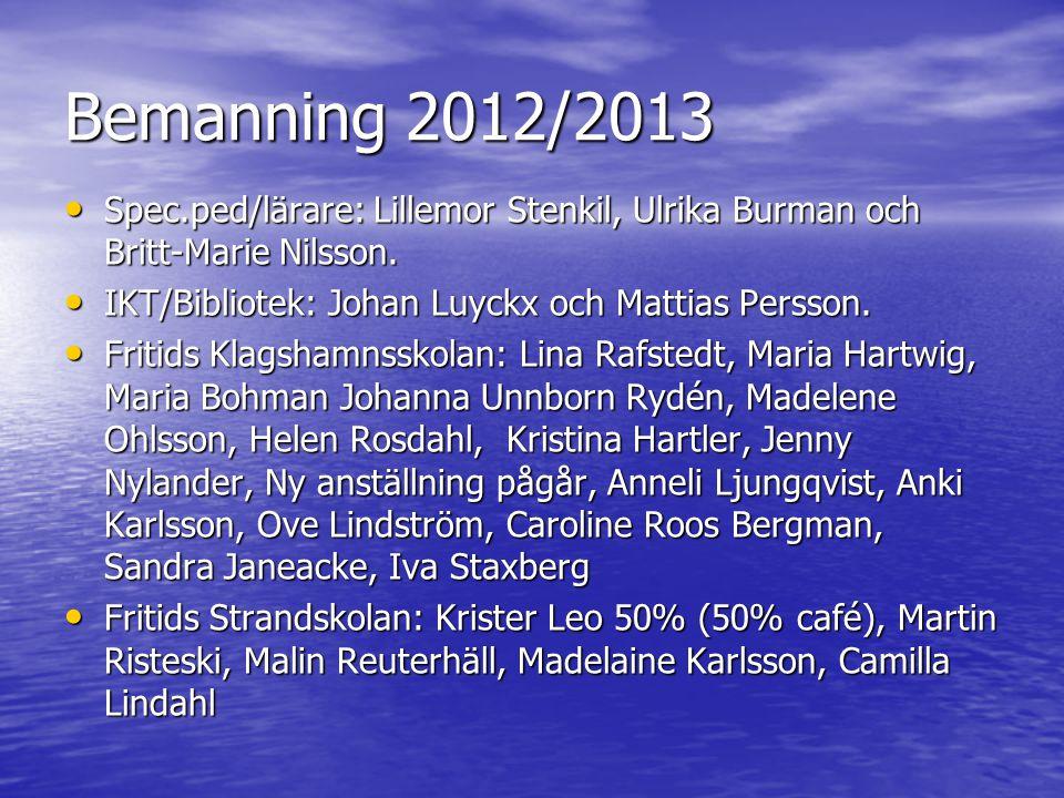 Bemanning 2012/2013 Spec.ped/lärare: Lillemor Stenkil, Ulrika Burman och Britt-Marie Nilsson. Spec.ped/lärare: Lillemor Stenkil, Ulrika Burman och Bri