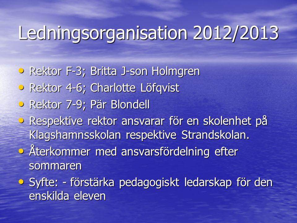 Ledningsorganisation 2012/2013 Rektor F-3; Britta J-son Holmgren Rektor F-3; Britta J-son Holmgren Rektor 4-6; Charlotte Löfqvist Rektor 4-6; Charlott