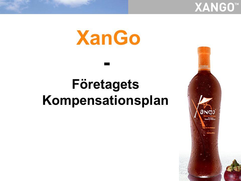 Fyra sätt att tjäna pengar med XanGo: 1.Direktförsäljning 2.PowerStart – För nya medlemmar Betalas ut veckovis 3.