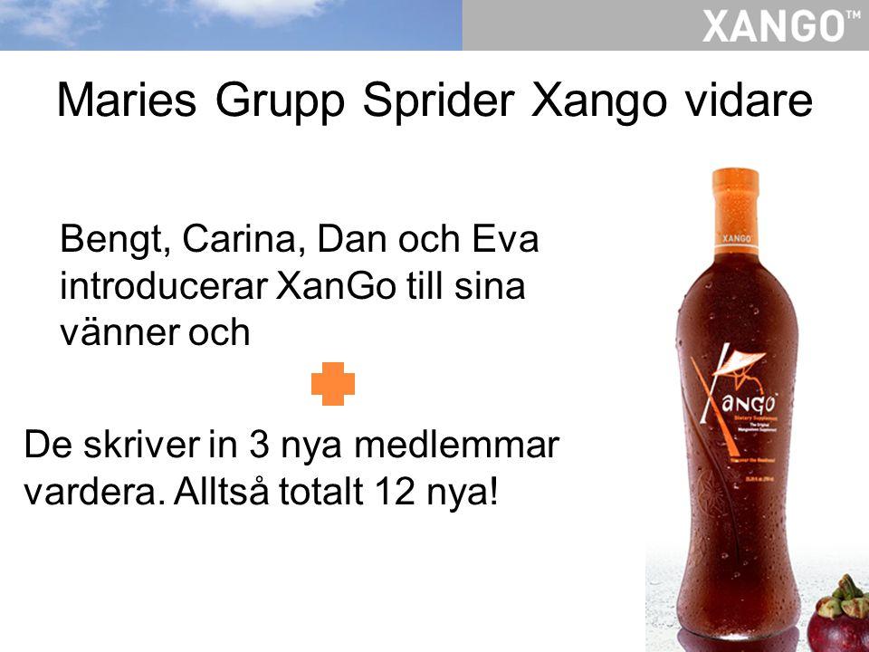 Maries Grupp Sprider Xango vidare Bengt, Carina, Dan och Eva introducerar XanGo till sina vänner och De skriver in 3 nya medlemmar vardera. Alltså tot