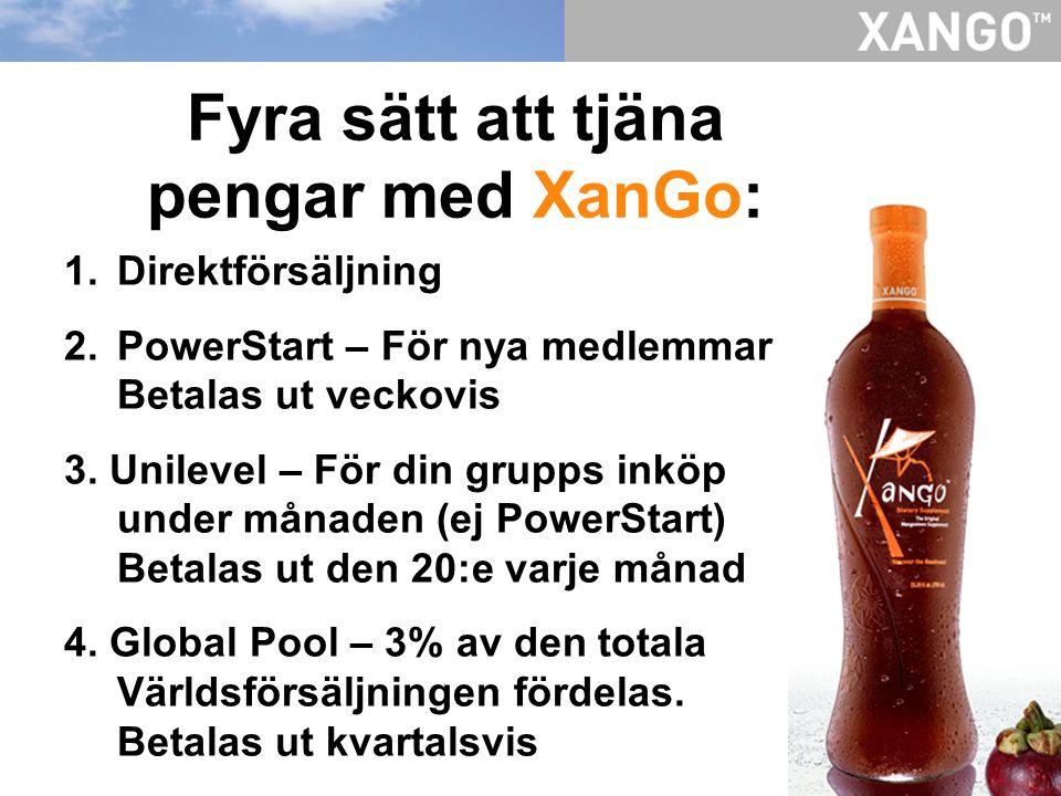 Fyra sätt att tjäna pengar med XanGo: 1.Direktförsäljning 2.PowerStart – För nya medlemmar Betalas ut veckovis 3. Unilevel – För din grupps inköp unde
