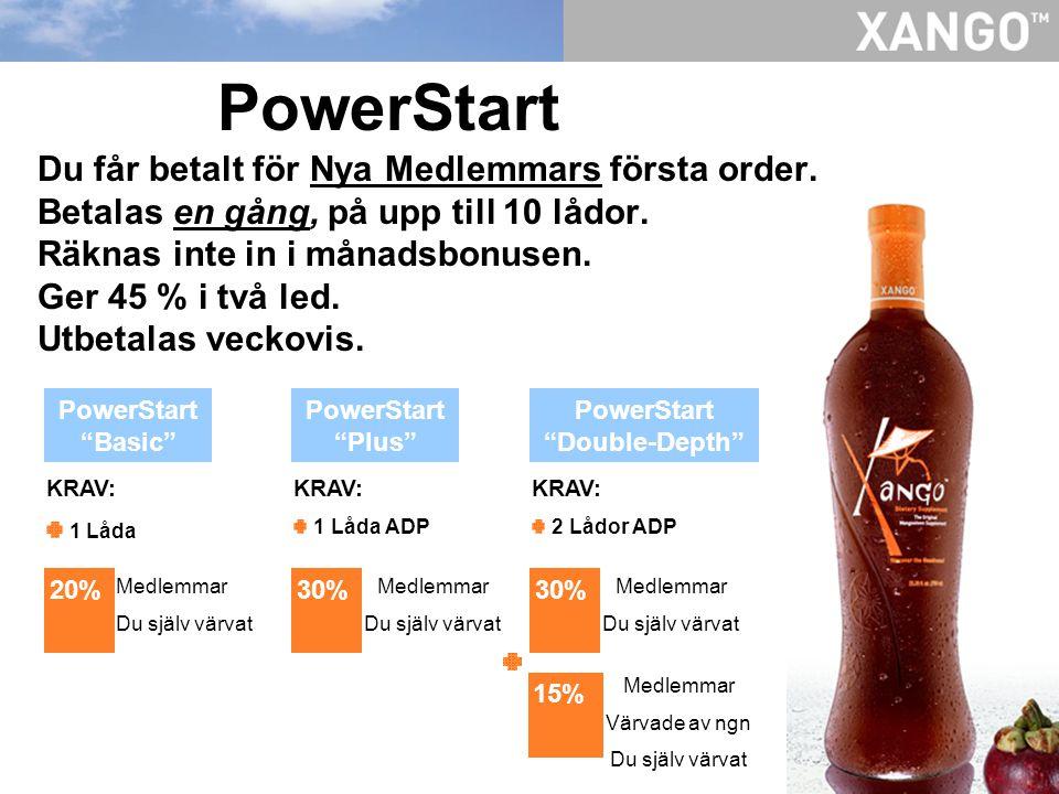 PowerStart PowerStart Basic 20% Medlemmar Du själv värvat KRAV: 1 Låda PowerStart Plus 30% Medlemmar Du själv värvat KRAV: 1 Låda ADP PowerStart Double-Depth 30% Medlemmar Du själv värvat KRAV: 2 Lådor ADP 15% Medlemmar Värvade av ngn Du själv värvat Du får betalt för Nya Medlemmars första order.