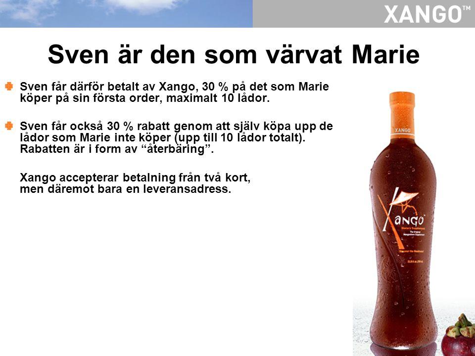 Sven är den som värvat Marie Sven får därför betalt av Xango, 30 % på det som Marie köper på sin första order, maximalt 10 lådor. Sven får också 30 %