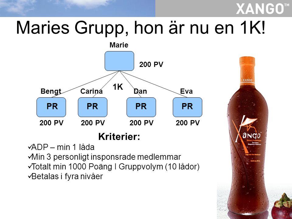 Maries Grupp, hon är nu en 1K! Kriterier: ADP – min 1 låda Min 3 personligt insponsrade medlemmar Totalt min 1000 Poäng I Gruppvolym (10 lådor) Betala