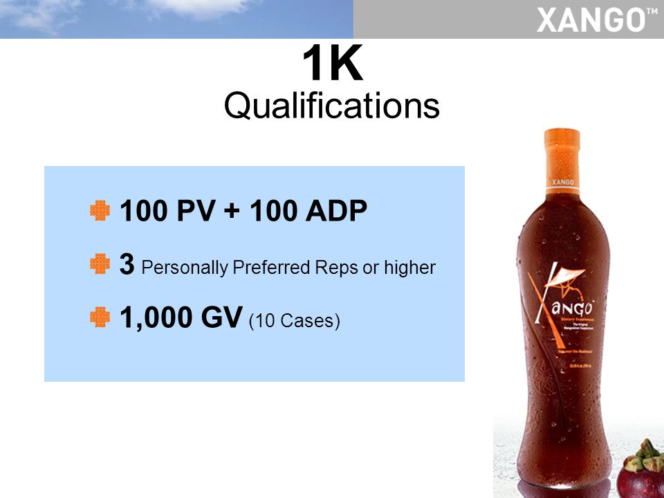 Qualifications 100 PV + 100 ADP 3 Personally Preferred Reps or higher 1,000 GV (10 Cases)
