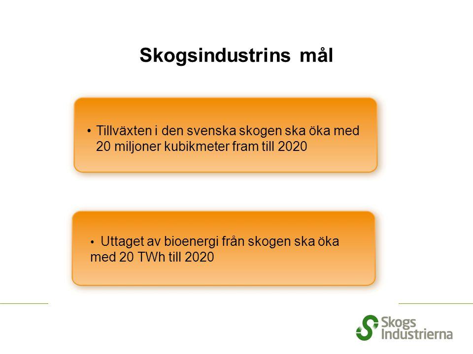 Tillväxten i den svenska skogen ska öka med 20 miljoner kubikmeter fram till 2020 Skogsindustrins mål Uttaget av bioenergi från skogen ska öka med 20