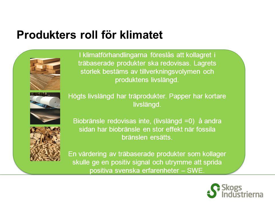Produkters roll för klimatet I klimatförhandlingarna föreslås att kollagret i träbaserade produkter ska redovisas. Lagrets storlek bestäms av tillverk