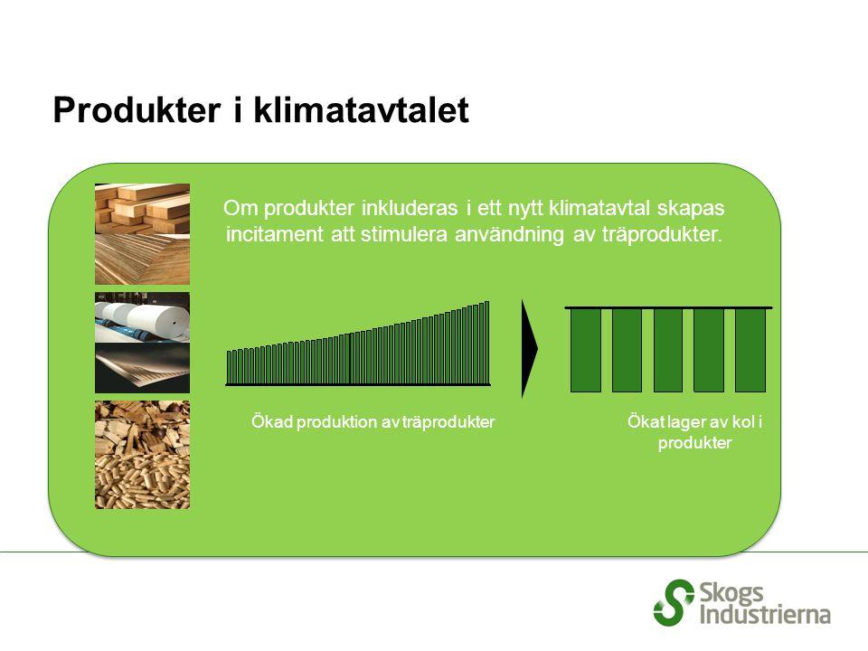 Produkter i klimatavtalet Om produkter inkluderas i ett nytt klimatavtal skapas incitament att stimulera användning av träprodukter. Ökad produktion a