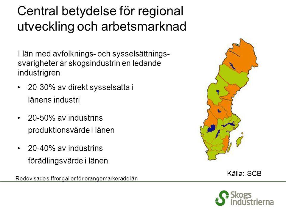 Skogsindustriernas Hållbarhetsskrift Sammanfattar Skogsindustrins arbete för en hållbar utveckling Listar konkreta mål för det egna klimatåtagandet Kommer att följas upp och fortlöpande utvärdera målen