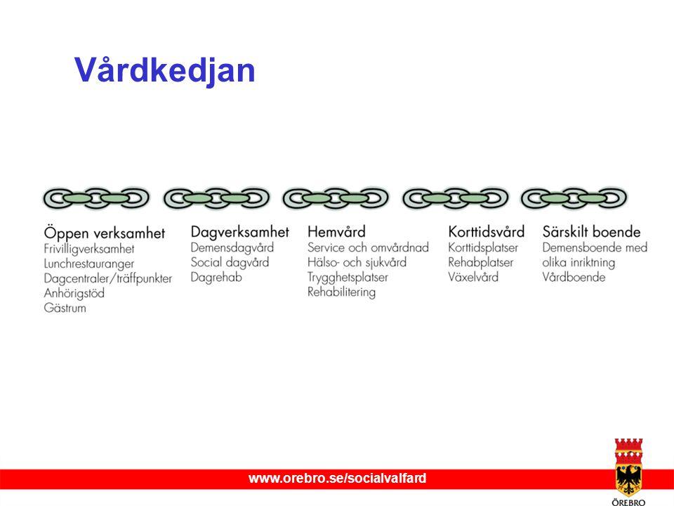 www.orebro.se www.orebro.se/socialvalfard Vårdkedjan