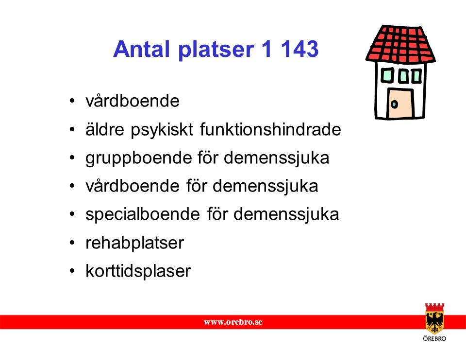 www.orebro.se Antal platser 1 143 vårdboende äldre psykiskt funktionshindrade gruppboende för demenssjuka vårdboende för demenssjuka specialboende för