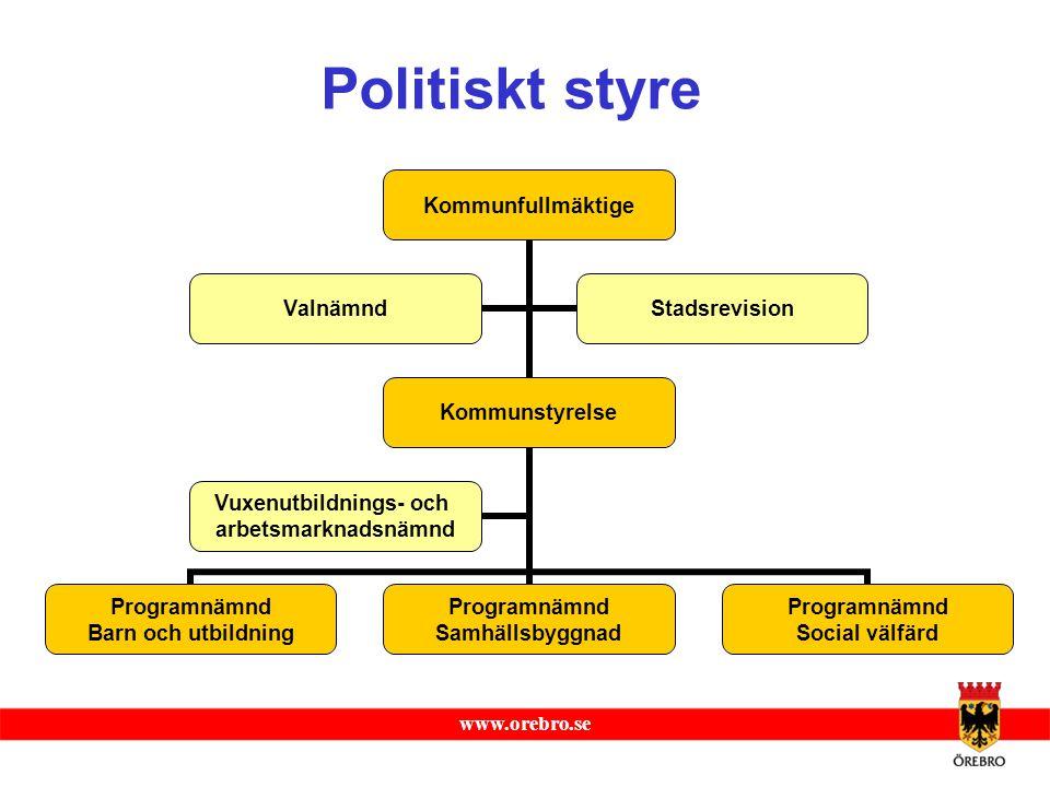 www.orebro.se Politiskt styre Kommunfullmäktige Kommunstyrelse Programnämnd Barn och utbildning Programnämnd Samhällsbyggnad Programnämnd Social välfä