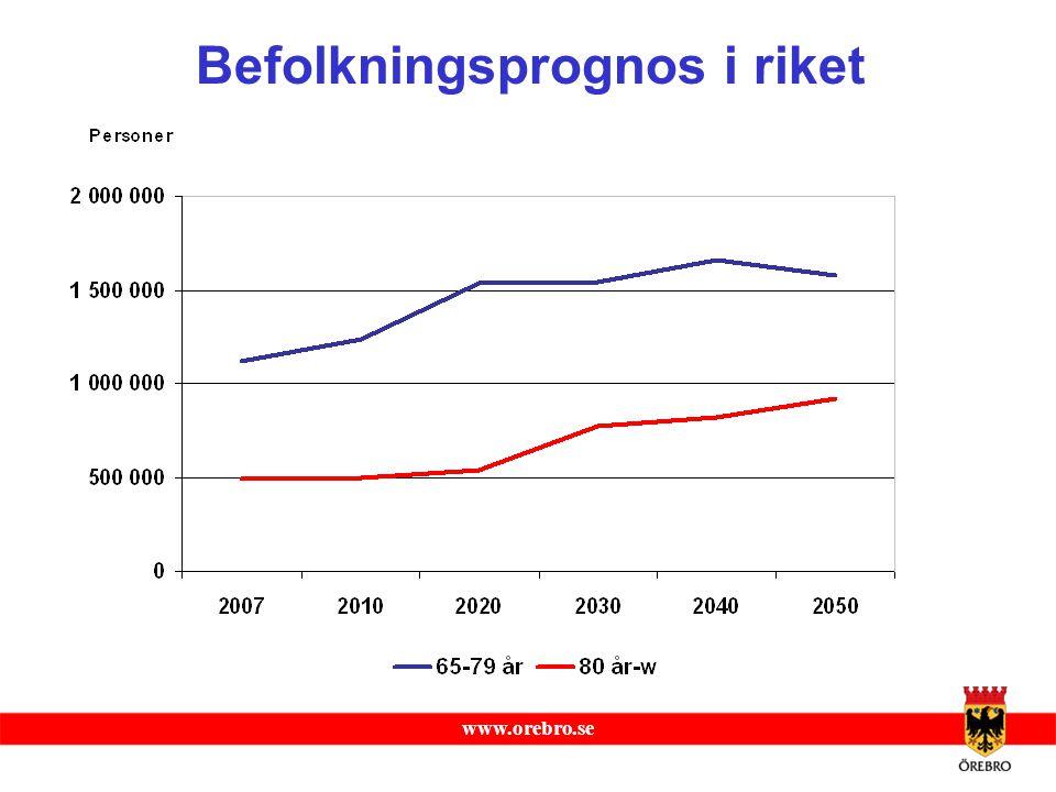 www.orebro.se Befolkningsprognos i riket