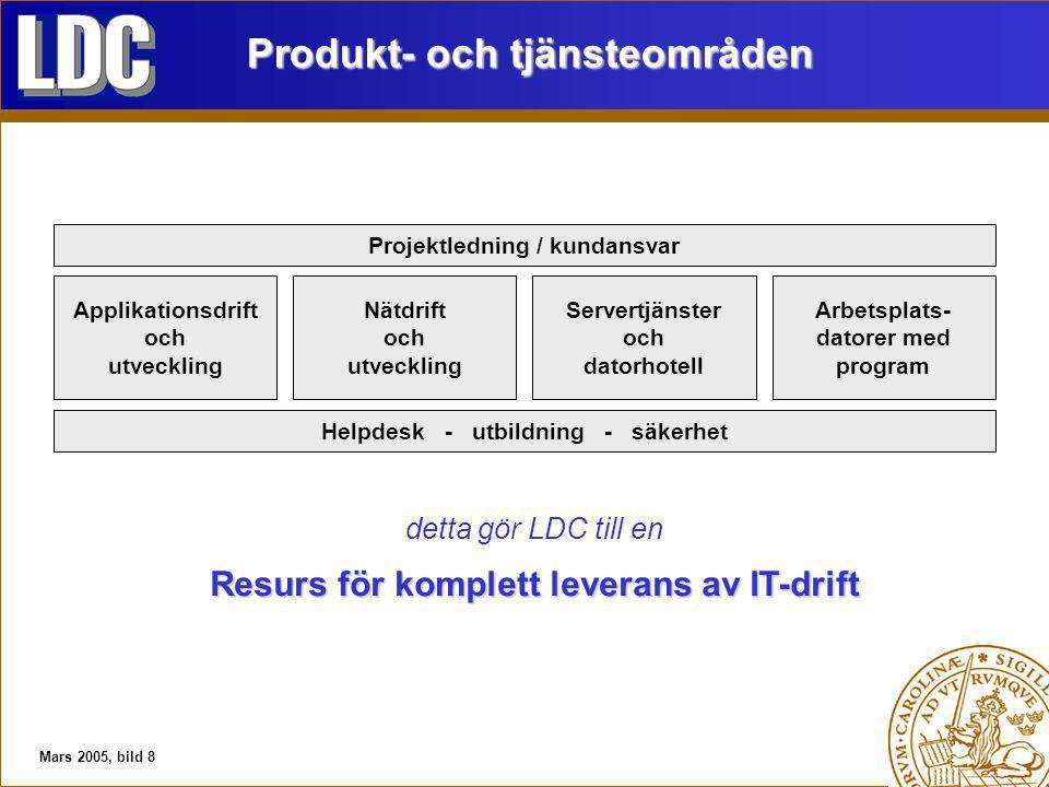 Mars 2005, bild 8 Produkt- och tjänsteområden Produkt- och tjänsteområden detta gör LDC till en Resurs för komplett leverans av IT-drift Applikationsdrift och utveckling Nätdrift och utveckling Servertjänster och datorhotell Arbetsplats- datorer med program Helpdesk - utbildning - säkerhet Projektledning / kundansvar