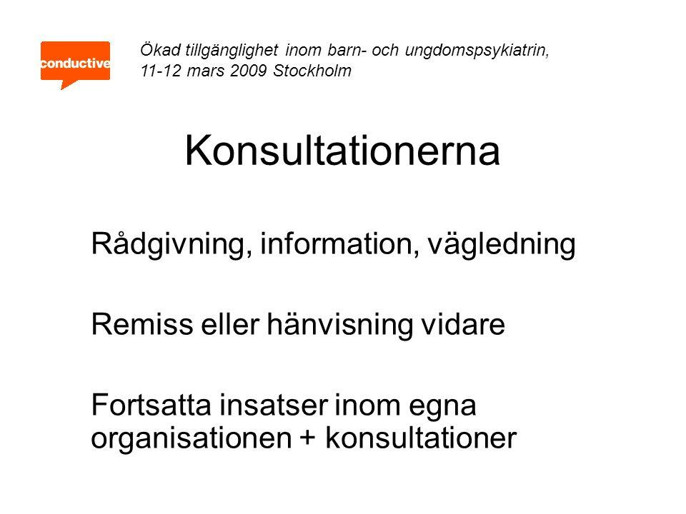 Konsultationerna Rådgivning, information, vägledning Remiss eller hänvisning vidare Fortsatta insatser inom egna organisationen + konsultationer Ökad