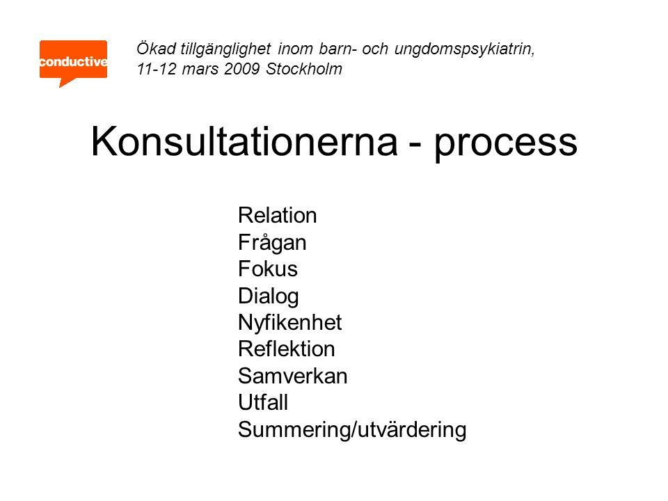 Konsultationerna - process Relation Frågan Fokus Dialog Nyfikenhet Reflektion Samverkan Utfall Summering/utvärdering Ökad tillgänglighet inom barn- oc