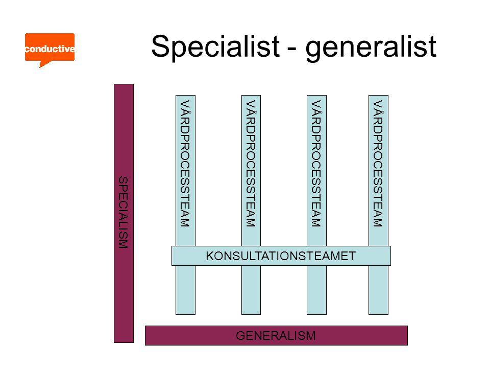 Specialist - generalist SPECIALISM GENERALISM VÅRDPROCESSTEAM KONSULTATIONSTEAMET