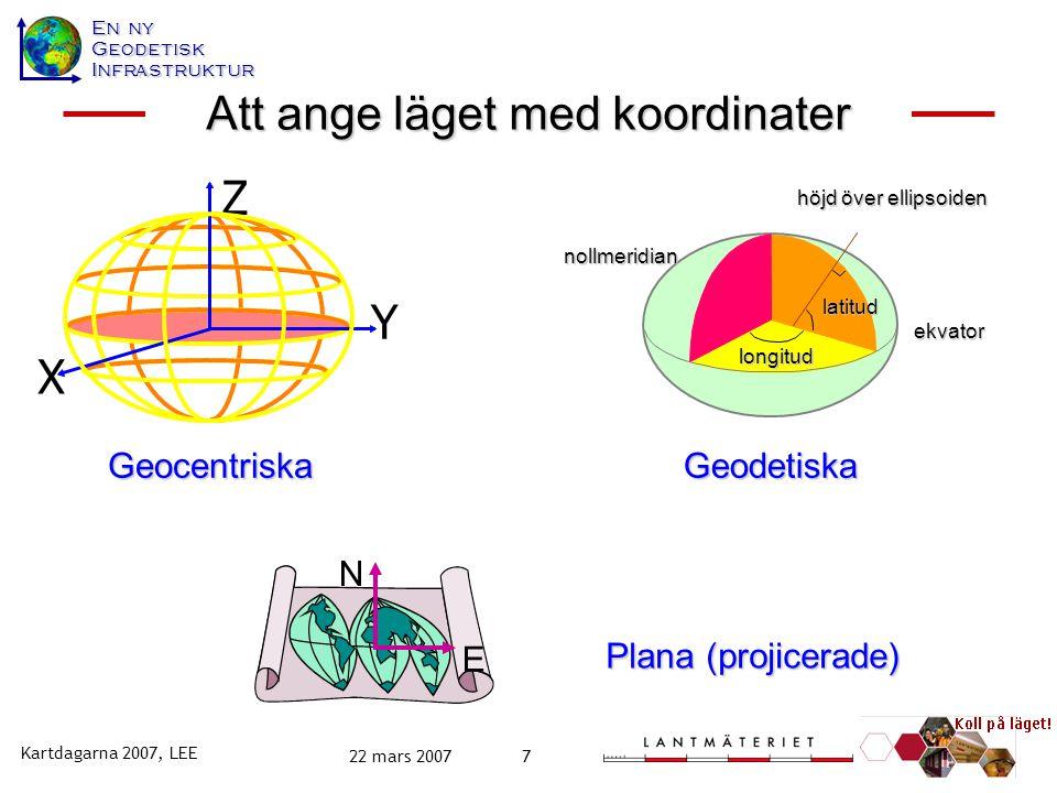 En ny GeodetiskInfrastruktur Kartdagarna 2007, LEE 22 mars 20077 GeocentriskaGeodetiska Plana (projicerade) Att ange läget med koordinater Z Y X nollmeridian ekvator latitud longitud höjd över ellipsoiden N E