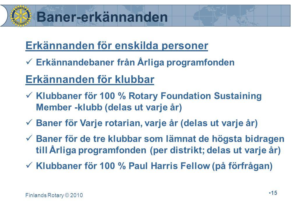 Finlands Rotary © 2010 15 Baner-erkännanden Erkännanden för enskilda personer Erkännandebaner från Årliga programfonden Erkännanden för klubbar Klubbaner för 100 % Rotary Foundation Sustaining Member -klubb (delas ut varje år) Baner för Varje rotarian, varje år (delas ut varje år) Baner för de tre klubbar som lämnat de högsta bidragen till Årliga programfonden (per distrikt; delas ut varje år) Klubbaner för 100 % Paul Harris Fellow (på förfrågan)