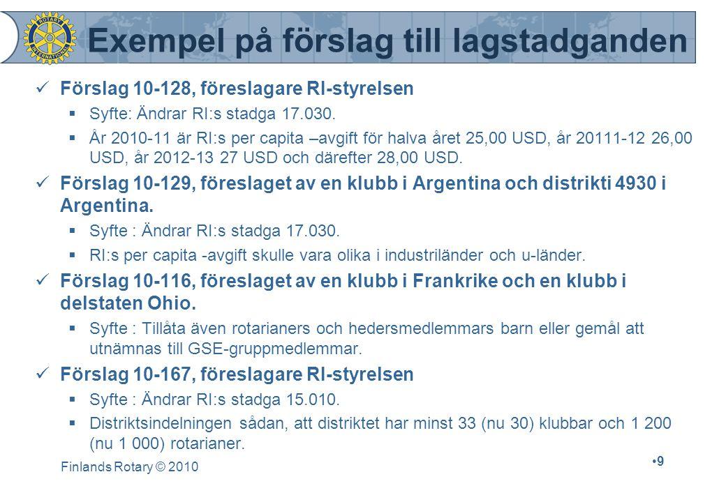 Finlands Rotary © 2010 9 Exempel på förslag till lagstadganden Förslag 10-128, föreslagare RI-styrelsen  Syfte: Ändrar RI:s stadga 17.030.