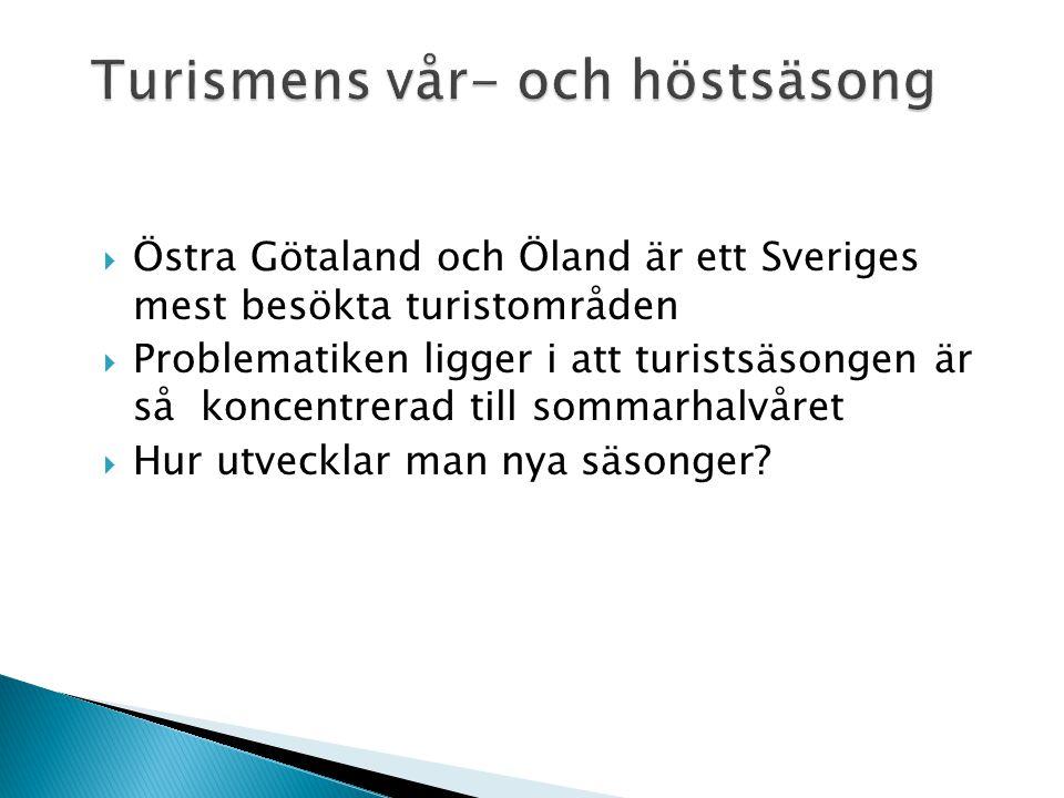  Östra Götaland och Öland är ett Sveriges mest besökta turistområden  Problematiken ligger i att turistsäsongen är så koncentrerad till sommarhalvår