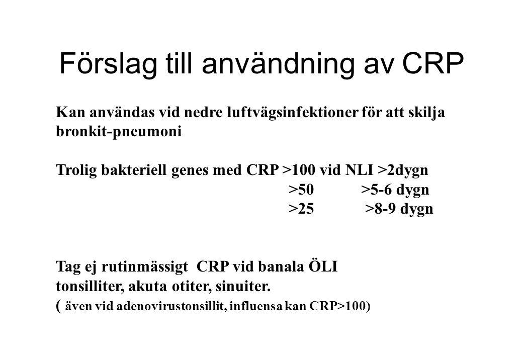 Förslag till användning av CRP Kan användas vid nedre luftvägsinfektioner för att skilja bronkit-pneumoni Trolig bakteriell genes med CRP >100 vid NLI