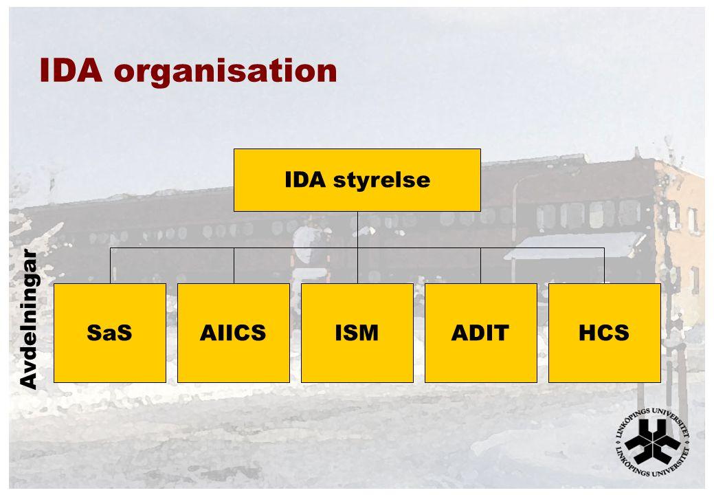 IDA organisation SaSAIICSISMADITHCS IDA styrelse Avdelningar