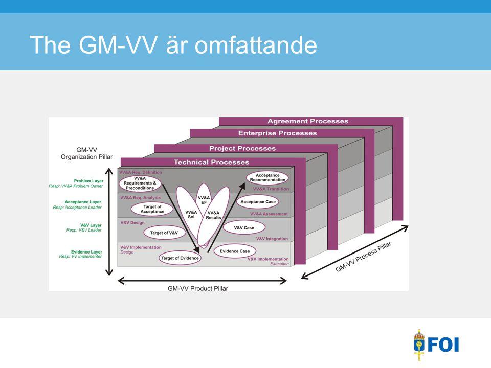 The GM-VV är omfattande