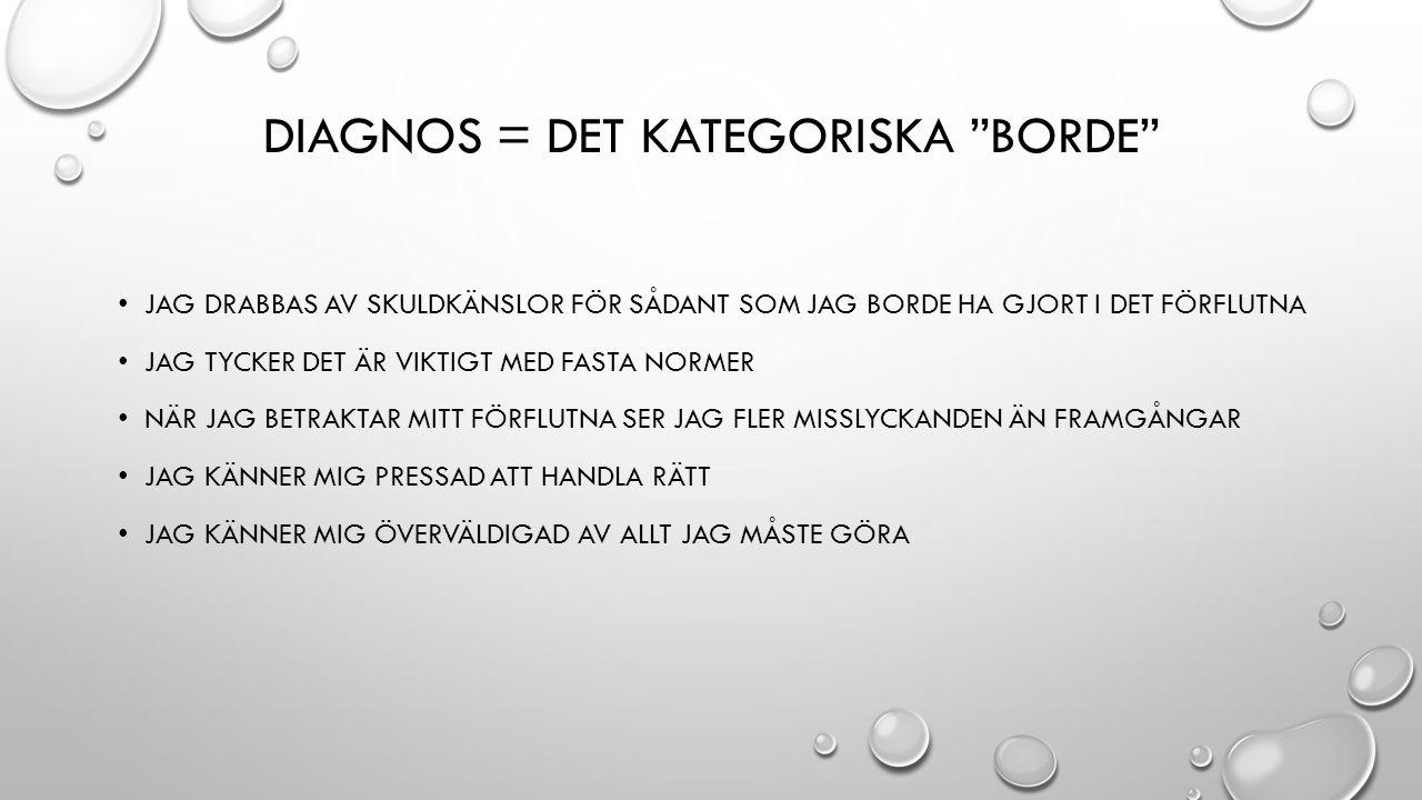 """DIAGNOS = DET KATEGORISKA """"BORDE"""" JAG DRABBAS AV SKULDKÄNSLOR FÖR SÅDANT SOM JAG BORDE HA GJORT I DET FÖRFLUTNA JAG TYCKER DET ÄR VIKTIGT MED FASTA NO"""