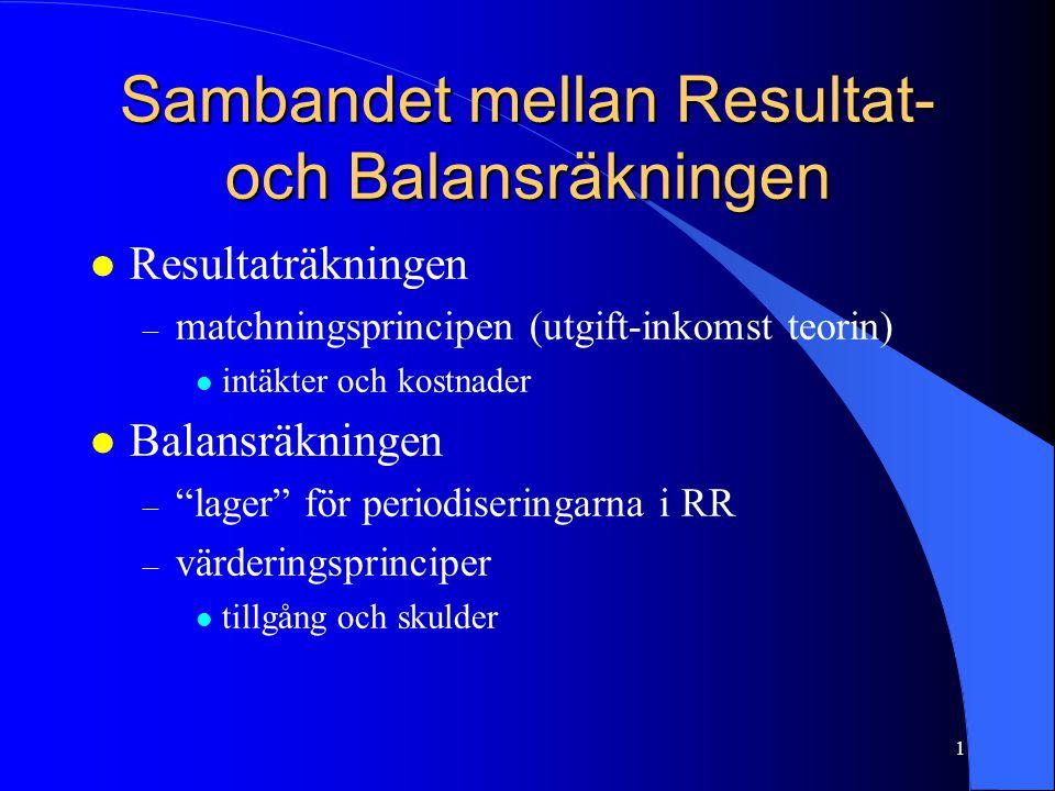 1 Sambandet mellan Resultat- och Balansräkningen l Resultaträkningen – matchningsprincipen (utgift-inkomst teorin) l intäkter och kostnader l Balansrä