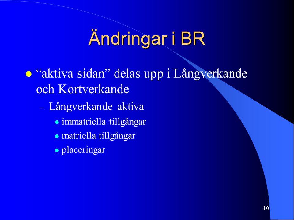 """10 Ändringar i BR l """"aktiva sidan"""" delas upp i Långverkande och Kortverkande – Långverkande aktiva l immatriella tillgångar l matriella tillgångar l p"""