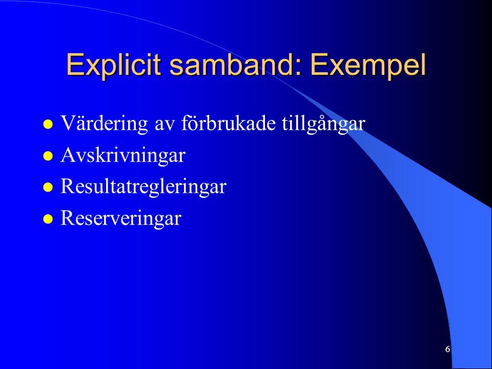 6 Explicit samband: Exempel l Värdering av förbrukade tillgångar l Avskrivningar l Resultatregleringar l Reserveringar