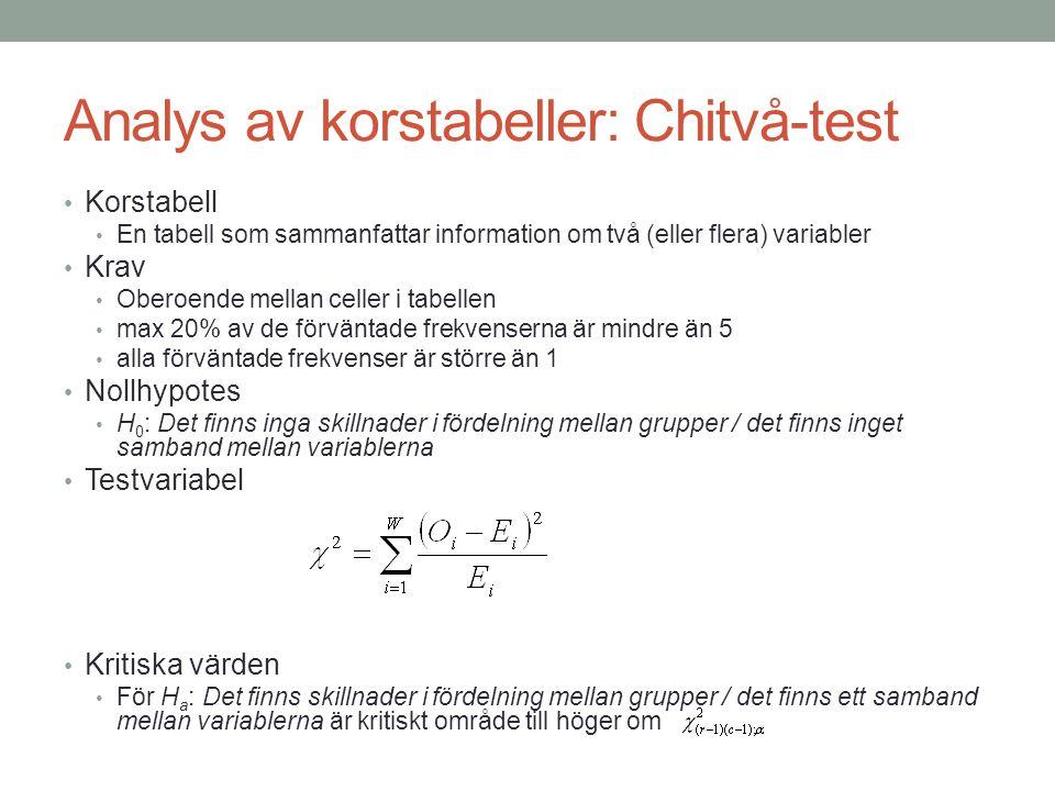 Analys av korstabeller: Chitvå-test Korstabell En tabell som sammanfattar information om två (eller flera) variabler Krav Oberoende mellan celler i ta