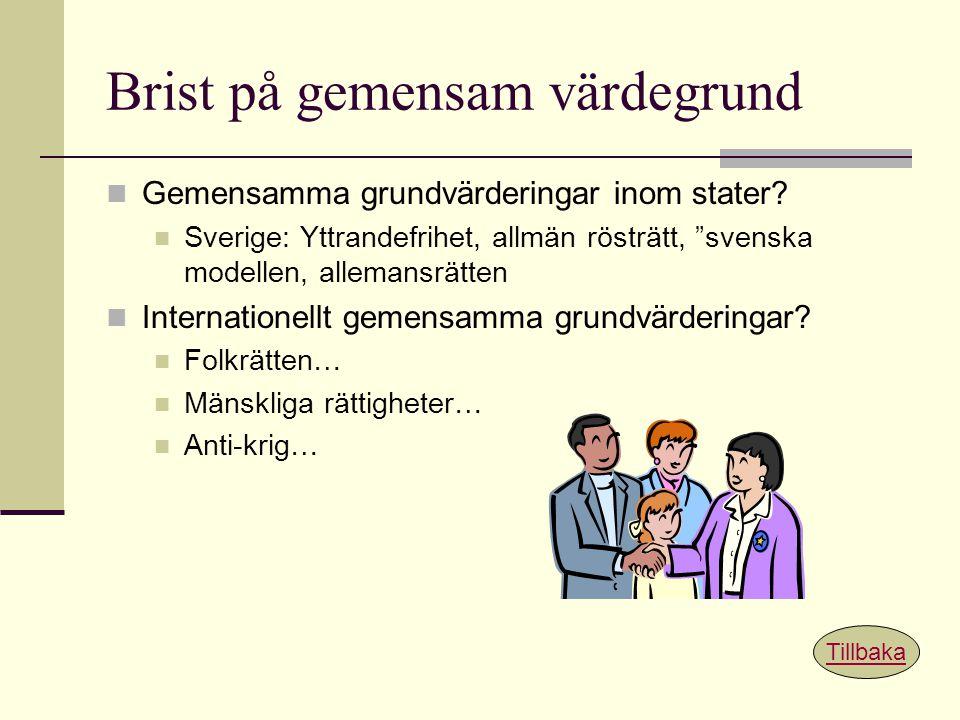"""Brist på gemensam värdegrund Gemensamma grundvärderingar inom stater? Sverige: Yttrandefrihet, allmän rösträtt, """"svenska modellen, allemansrätten Inte"""