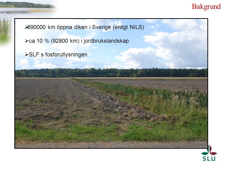  Dikessedimentets egenskaper – fosforhalt, bindningsförmåga, erosionsbenägenhet mm.