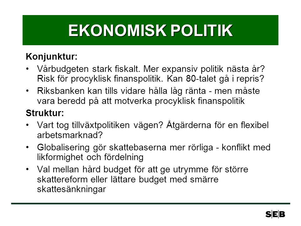 EKONOMISK POLITIK Konjunktur: Vårbudgeten stark fiskalt. Mer expansiv politik nästa år? Risk för procyklisk finanspolitik. Kan 80-talet gå i repris? R