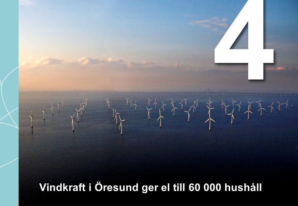 Vindkraft i Öresund ger el till 60 000 hushåll 44