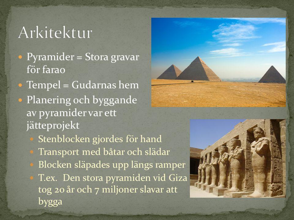 Pyramider = Stora gravar för farao Tempel = Gudarnas hem Planering och byggande av pyramider var ett jätteprojekt Stenblocken gjordes för hand Transpo
