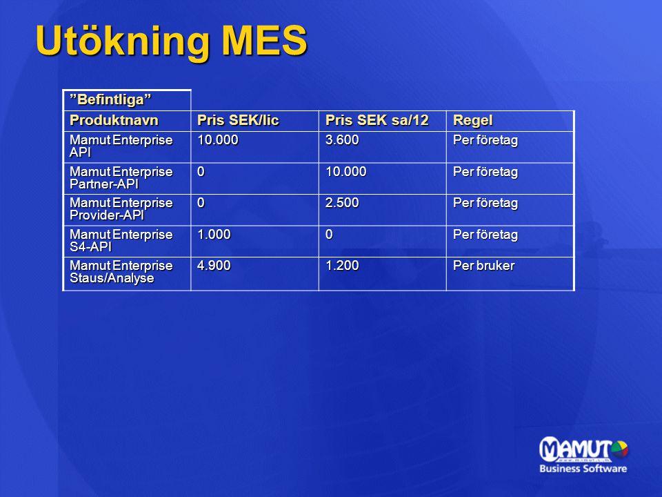 """Utökning MES """"Befintliga"""" Produktnavn Pris SEK/lic Pris SEK sa/12 Regel Mamut Enterprise API 10.0003.600 Per företag Mamut Enterprise Partner-API 010."""