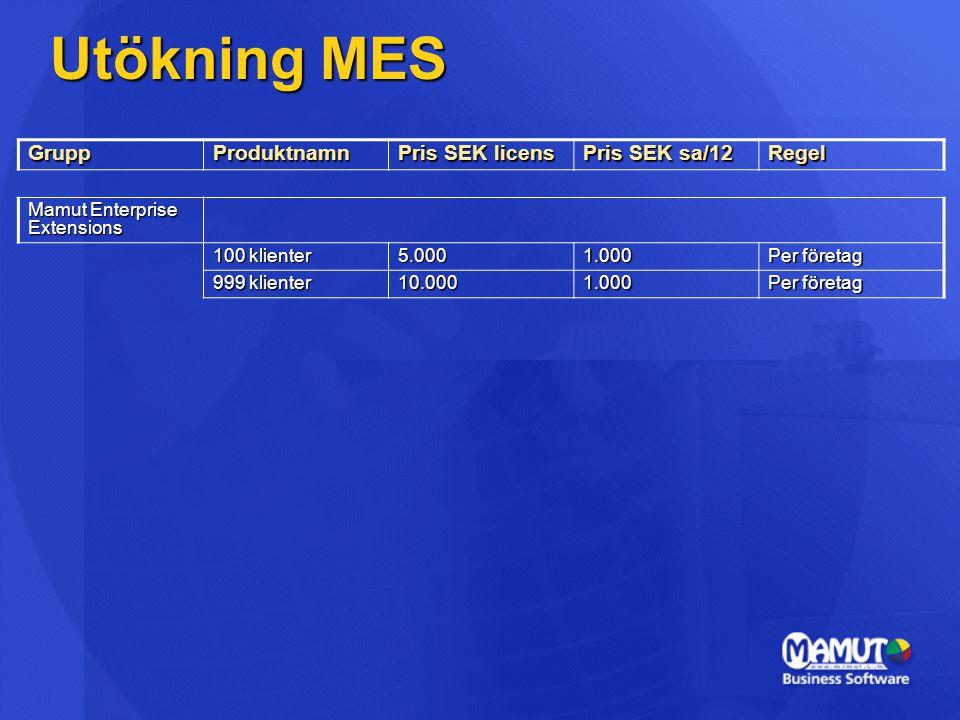 Utökning MES GruppProduktnamn Pris SEK licens Pris SEK sa/12 Regel Mamut Enterprise Extensions 100 klienter 5.0001.000 Per företag 999 klienter 10.000
