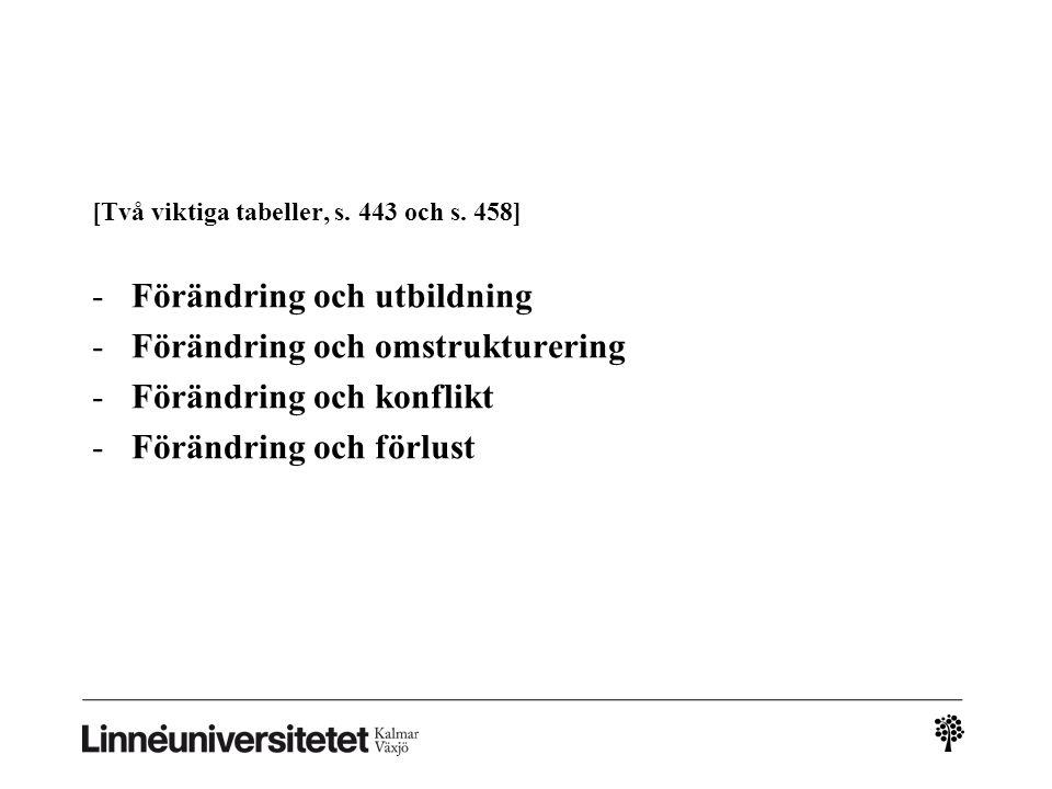 [Två viktiga tabeller, s. 443 och s. 458] -Förändring och utbildning -Förändring och omstrukturering -Förändring och konflikt -Förändring och förlust