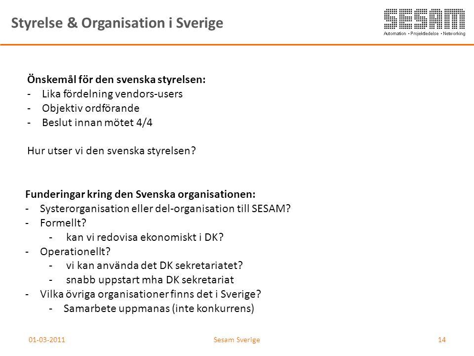 01-03-2011Sesam Sverige14 Styrelse & Organisation i Sverige Önskemål för den svenska styrelsen: -Lika fördelning vendors-users -Objektiv ordförande -B