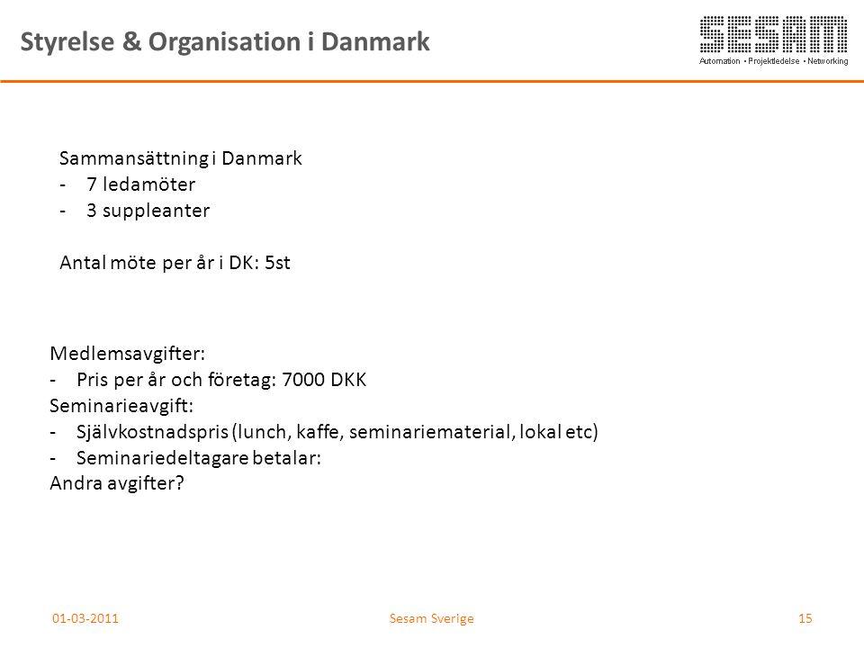 01-03-2011Sesam Sverige15 Sammansättning i Danmark -7 ledamöter -3 suppleanter Antal möte per år i DK: 5st Styrelse & Organisation i Danmark Medlemsav