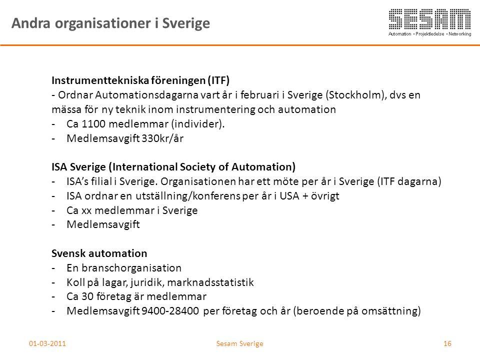 01-03-2011Sesam Sverige16 Andra organisationer i Sverige Instrumenttekniska föreningen (ITF) - Ordnar Automationsdagarna vart år i februari i Sverige