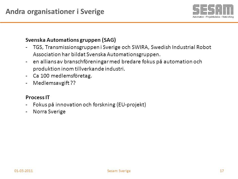 01-03-2011Sesam Sverige17 Andra organisationer i Sverige Svenska Automations gruppen (SAG) -TGS, Transmissionsgruppen i Sverige och SWIRA, Swedish Ind