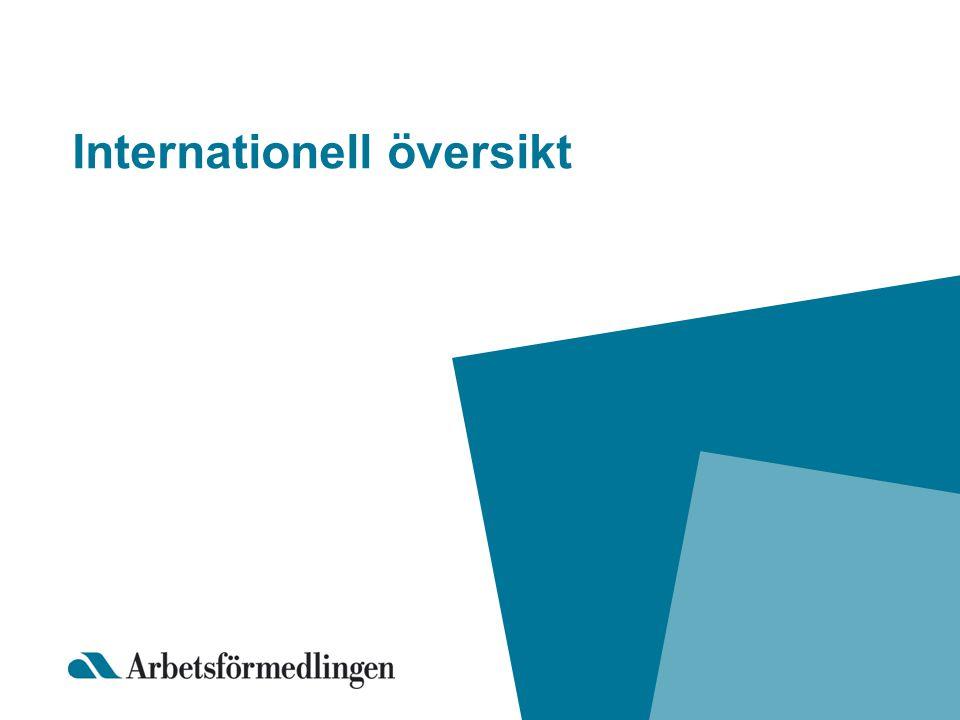 Internationell översikt