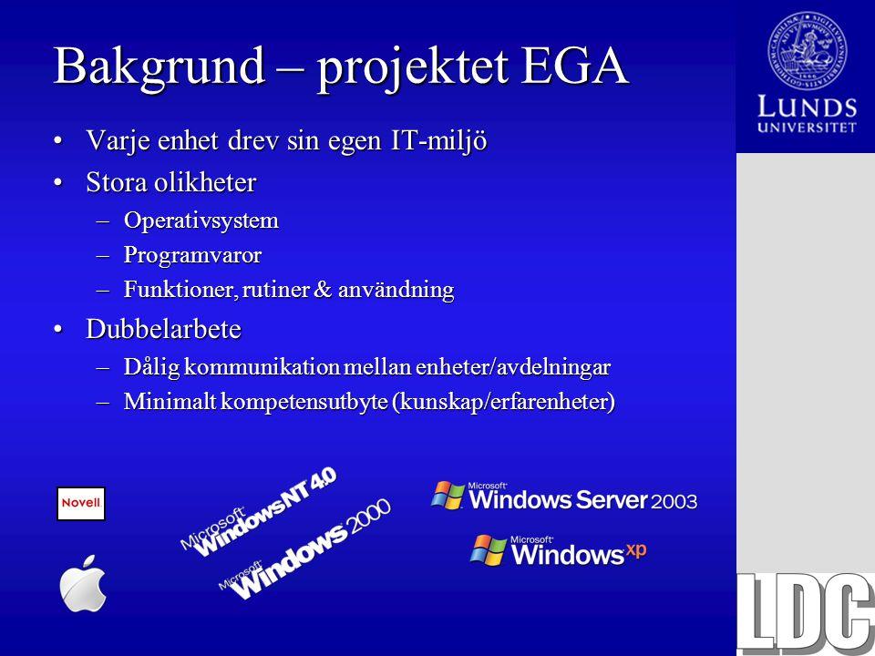 Bakgrund – projektet EGA Varje enhet drev sin egen IT-miljöVarje enhet drev sin egen IT-miljö Stora olikheterStora olikheter –Operativsystem –Programv