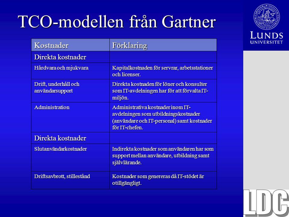 TCO-modellen från Gartner KostnaderFörklaring Direkta kostnader Hårdvara och mjukvara Kapitalkostnaden för servrar, arbetsstationer och licenser. Drif