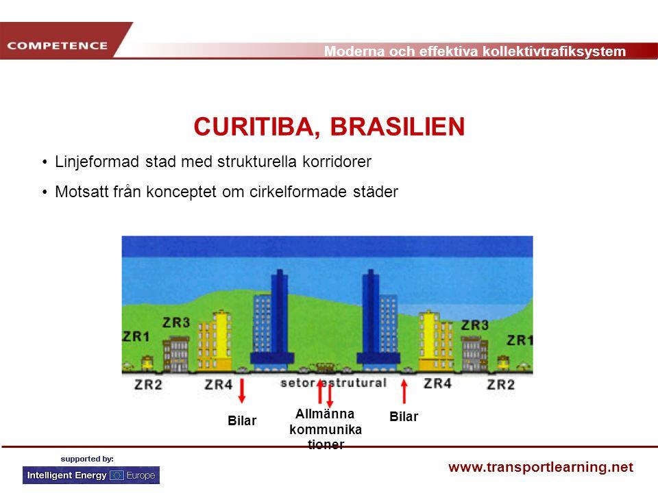 Moderna och effektiva kollektivtrafiksystem www.transportlearning.net CURITIBA, BRASILIEN Linjeformad stad med strukturella korridorer Motsatt från ko